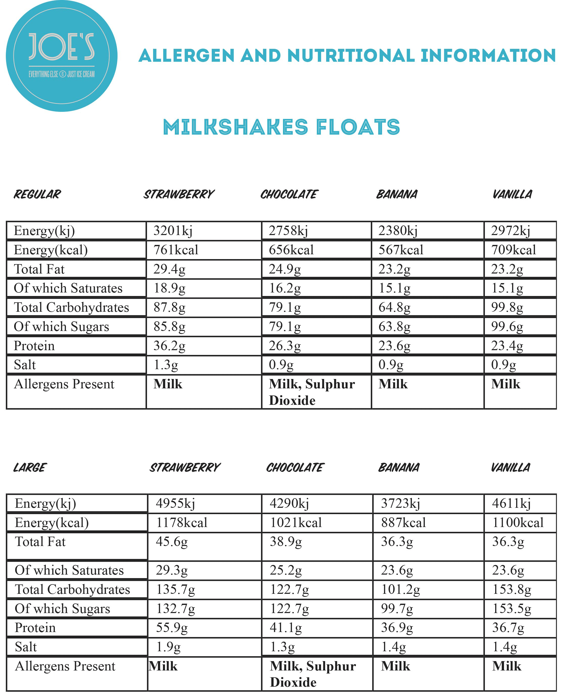 Milkshakes Floats